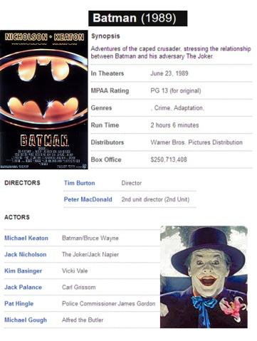 Ab568 Penembakan Dalam Bioskop Di Colorado 12 Tewas Oleh Joker